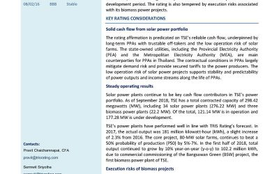 TRIS Rating affirms the company rating on Thai Solar Energy PLC (TSE) at BBB